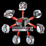 Graphite Energy+